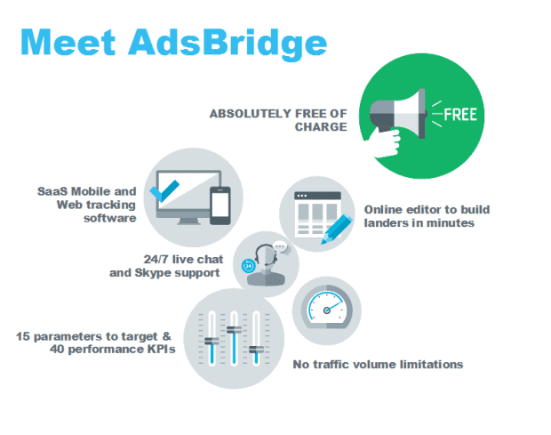 adsbridge_tracking_software