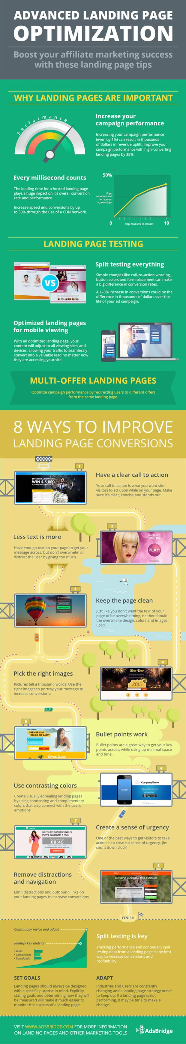 Infographic_Adsbridge_blog